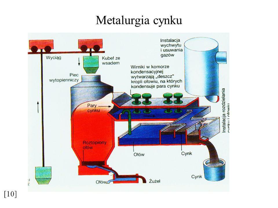 Metalurgia cynku [10]